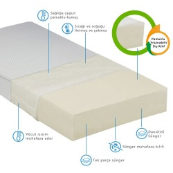 Berrado Tek Parça Sünger Lüks Bebek Beşik Yatağı 70 X 110 Cm