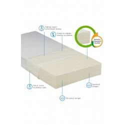Berrado 60 X 120 Cm Yatak Soft Lüks Bebek Yatağı Beşik Yatağı Oyun Parkı Yatağı Yatak