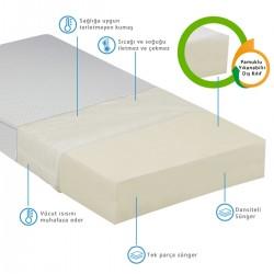 Berrado 70 X 110 Cm Bebek Yatağı Yatak Soft Lüks Beşik Yatağı Oyun Parkı Yatağı Yatak